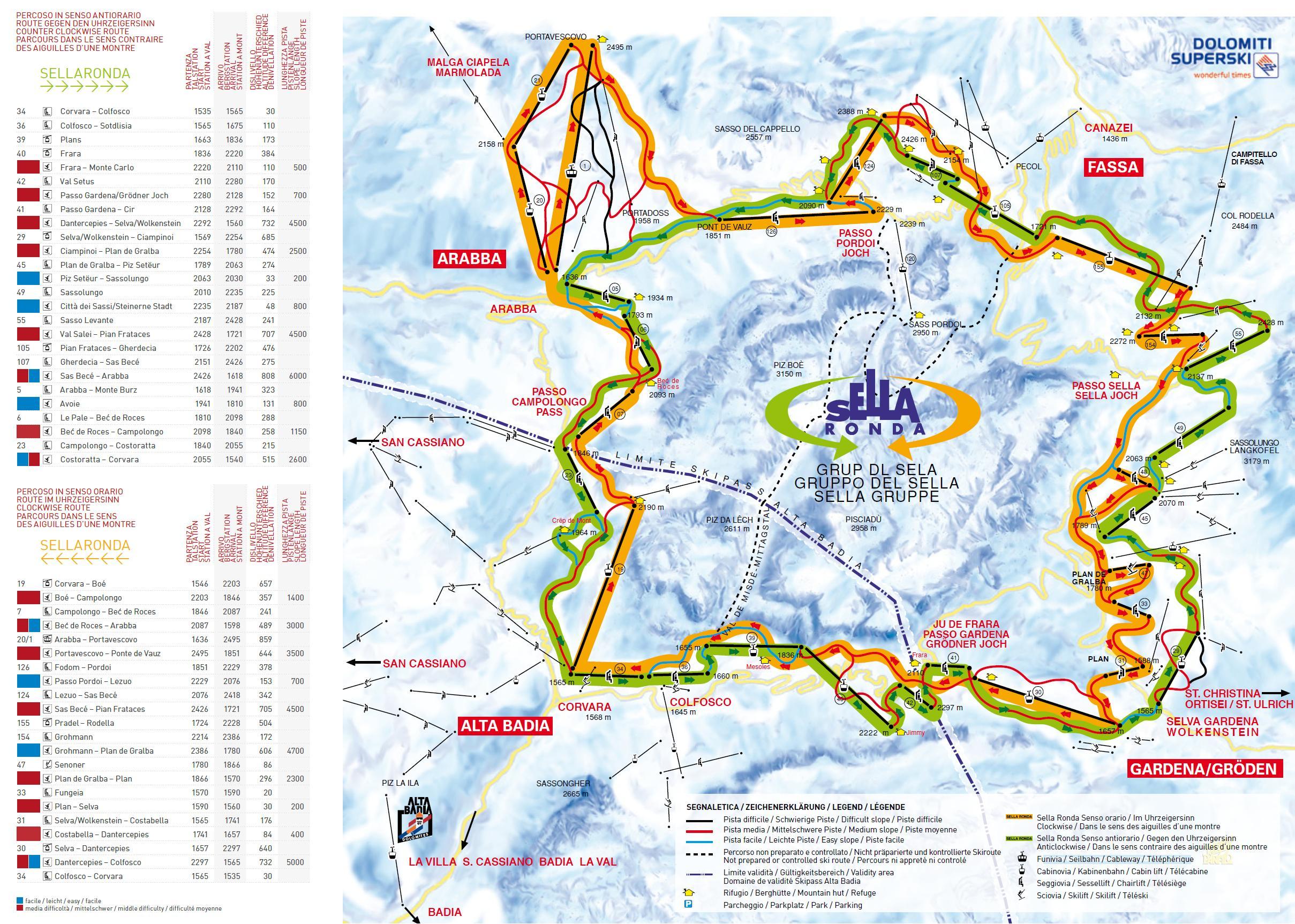 Mappa percorso sellaronda con gli sci